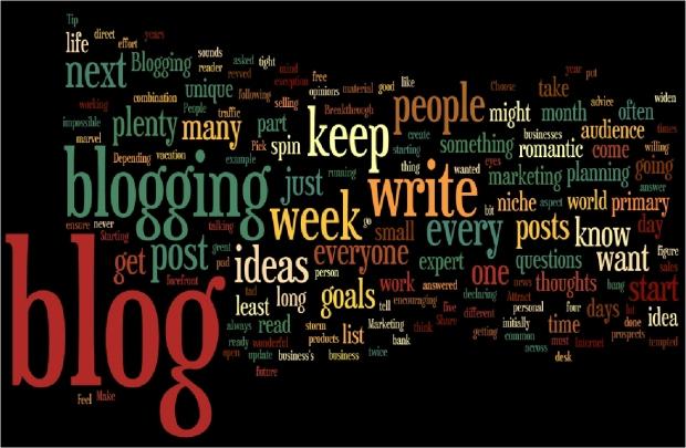 Blogging.2