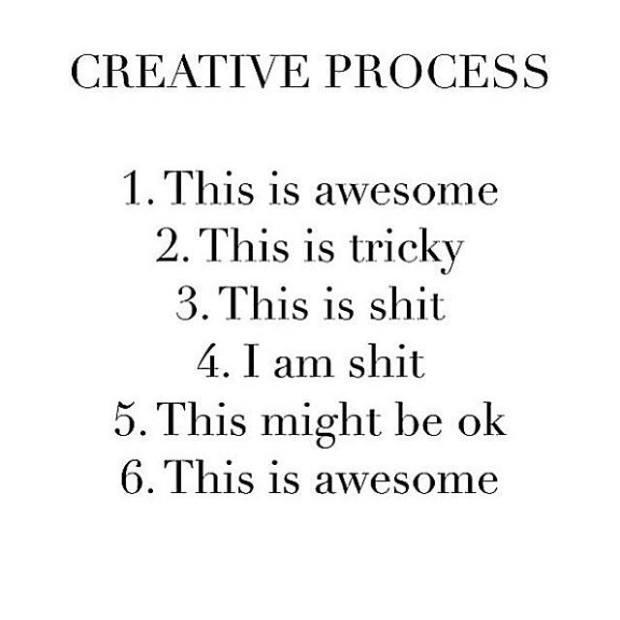 A kreatív folyamat valójában